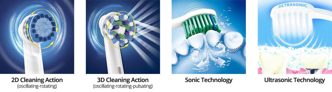Les différents types de brosse à dents électrique